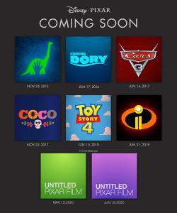 Pixar Post - Upcoming Film Slate Through 2020